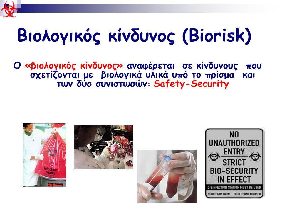 Βιολογικός κίνδυνος (Biorisk) Ο «βιολογικός κίνδυνος» αναφέρεται σε κίνδυνους που σχετίζονται με βιολογικά υλικά υπό το πρίσμα και των δύο συνιστωσών
