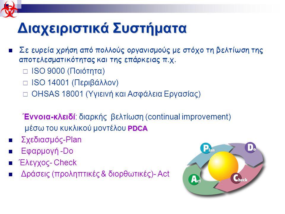 Διαχειριστικά Συστήματα  Σε ευρεία χρήση από πολλούς οργανισμούς με στόχο τη βελτίωση της αποτελεσματικότητας και της επάρκειας π.χ.  ISO 9000 (Ποιό