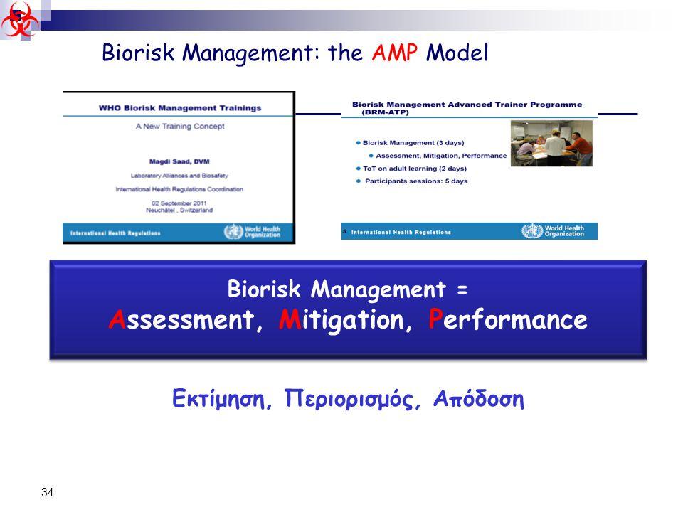 34 Εκτίμηση, Περιορισμός, Απόδοση Biorisk Management: the AMP Model Biorisk Management = Assessment, Mitigation, Performance