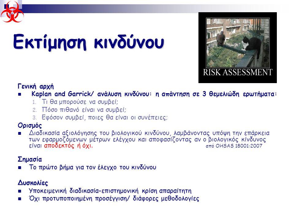 Γενική αρχή  Kaplan and Garrick/ ανάλυση κινδύνου: η απάντηση σε 3 θεμελιώδη ερωτήματα: 1. Τι θα μπορούσε να συμβεί; 2. Πόσο πιθανό είναι να συμβεί;