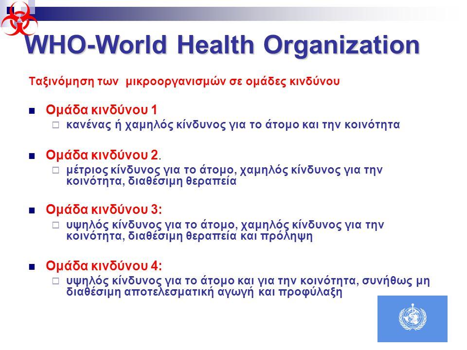 Ταξινόμηση των μικροοργανισμών σε ομάδες κινδύνου  Ομάδα κινδύνου 1  καvένας ή χαμηλός κίνδυνος για το άτομο και την κοινότητα  Ομάδα κινδύνου 2. 
