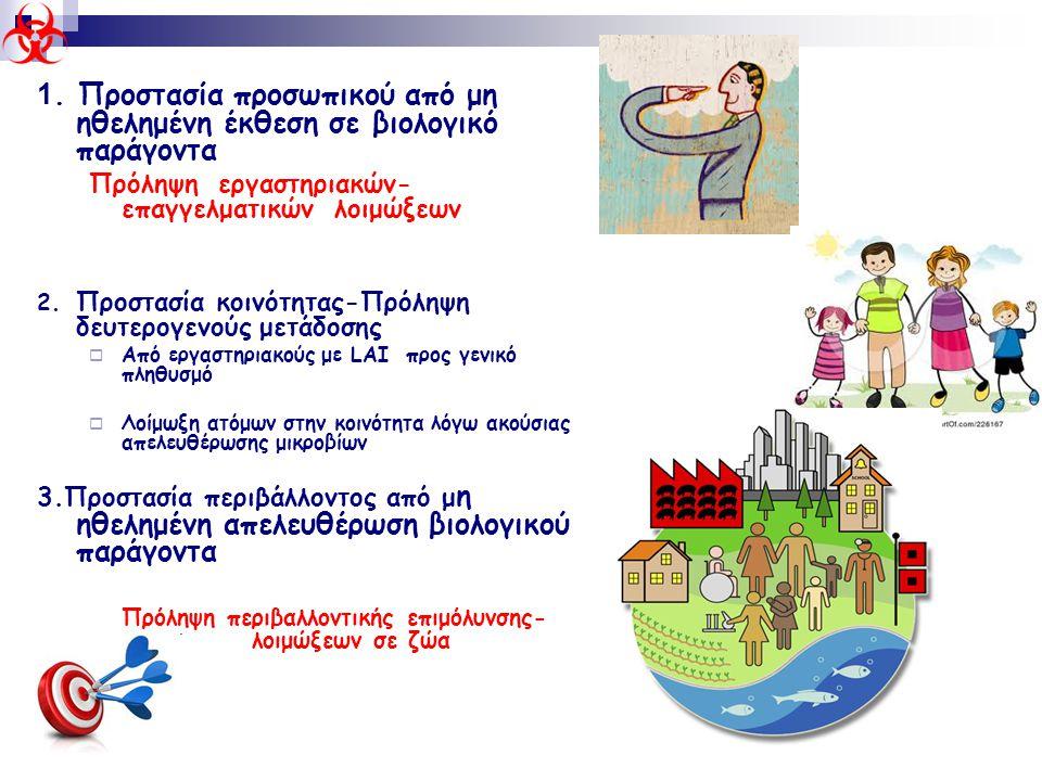 1. Προστασία προσωπικού από μη ηθελημένη έκθεση σε βιολογικό παράγοντα Πρόληψη εργαστηριακών- επαγγελματικών λοιμώξεων 2. Προστασία κοινότητας-Πρόληψη
