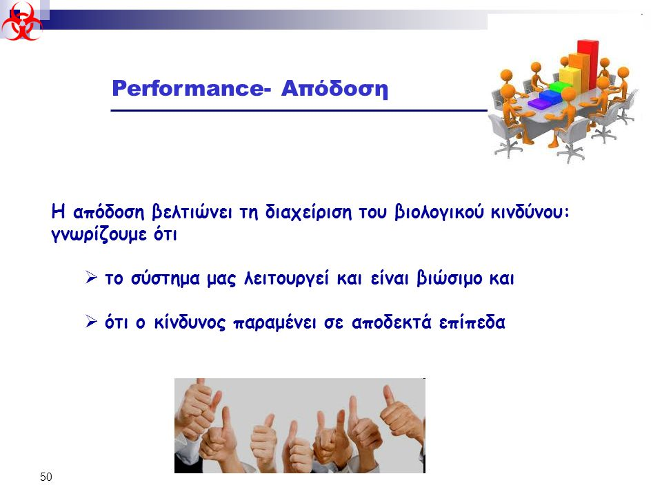 50 Performance- Απόδοση Η απόδοση βελτιώνει τη διαχείριση του βιολογικού κινδύνου: γνωρίζουμε ότι  το σύστημα μας λειτουργεί και είναι βιώσιμο και 