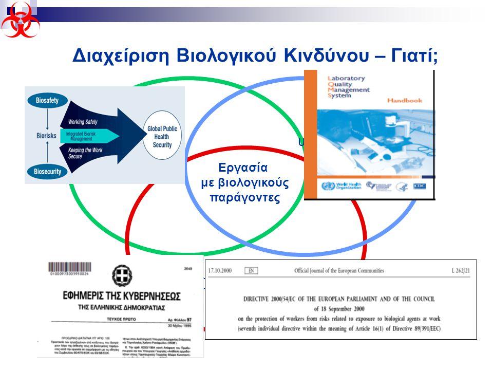 Διαχείριση Βιολογικού Κινδύνου – Γιατί; Εναρμόνιση με Εθνική & Ευρωπαϊκή νομοθεσία & Διεθνείς Οδηγίες Διασφάλιση υψηλής ποιότητας υπηρεσιών Προστασία