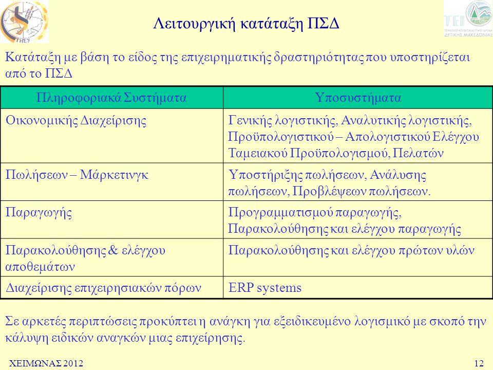 ΧΕΙΜΩΝΑΣ 201212 Λειτουργική κατάταξη ΠΣΔ Κατάταξη με βάση το είδος της επιχειρηματικής δραστηριότητας που υποστηρίζεται από το ΠΣΔ Πληροφοριακά Συστήμ