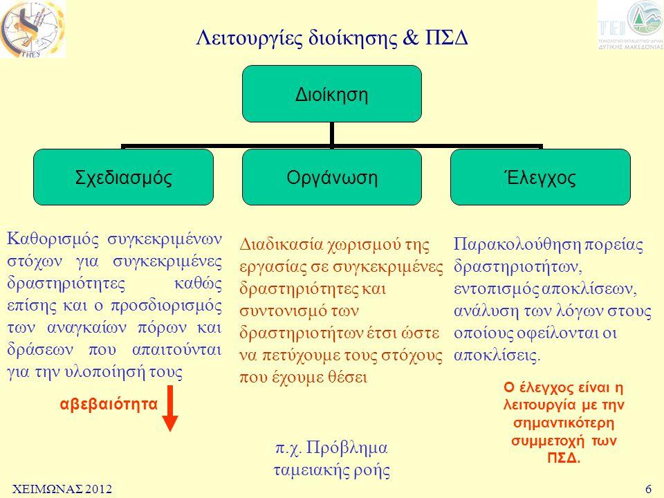 ΧΕΙΜΩΝΑΣ 20126 Λειτουργίες διοίκησης & ΠΣΔ Διοίκηση ΣχεδιασμόςΟργάνωσηΈλεγχος Καθορισμός συγκεκριμένων στόχων για συγκεκριμένες δραστηριότητες καθώς ε