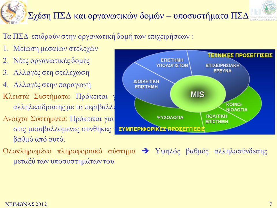 ΧΕΙΜΩΝΑΣ 20127 Σχέση ΠΣΔ και οργανωτικών δομών – υποσυστήματα ΠΣΔ Τα ΠΣΔ επιδρούν στην οργανωτική δομή των επιχειρήσεων : 1.Μείωση μεσαίων στελεχών 2.