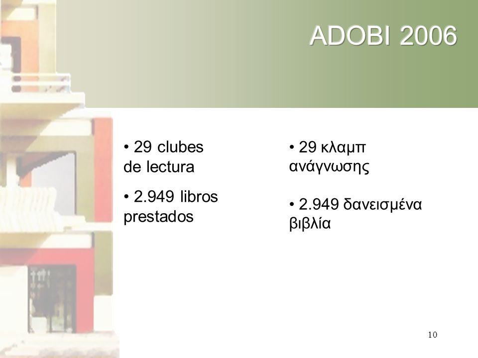 10 • 29 clubes de lectura • 2.949 libros prestados • 29 κλαμπ ανάγνωσης • 2.949 δανεισμένα βιβλία