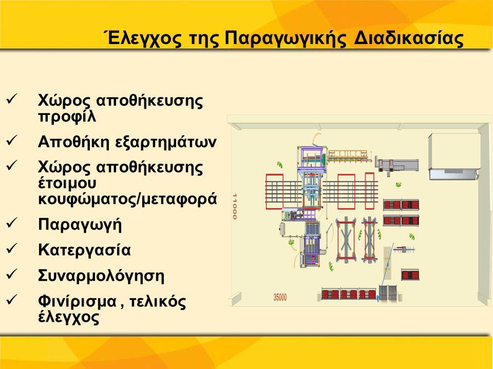 Έλεγχος της Παραγωγικής Διαδικασίας  Χώρος αποθήκευσης προφίλ  Αποθήκη εξαρτημάτων  Χώρος αποθήκευσης έτοιμου κουφώματος/μεταφορά  Παραγωγή  Κατε