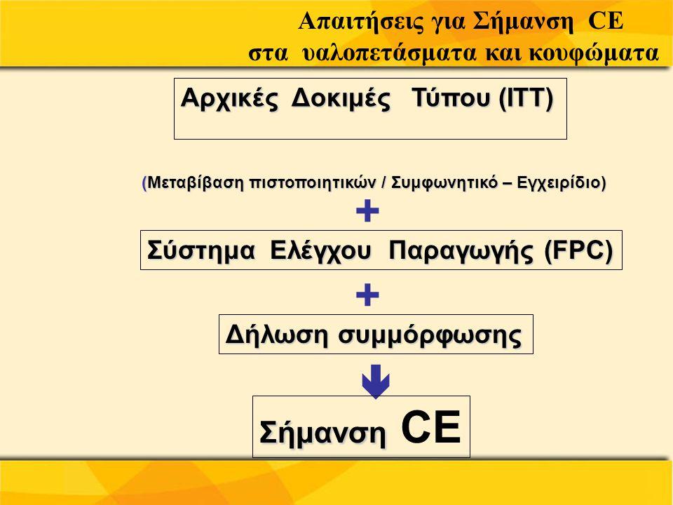 Aπαιτήσεις για Σήμανση CE στα υαλοπετάσματα και κουφώματα Αρχικές Δοκιμές Τύπου (ITT) + Σύστημα Ελέγχου Παραγωγής (FPC) + Δήλωση συμμόρφωσης  Σήμανση