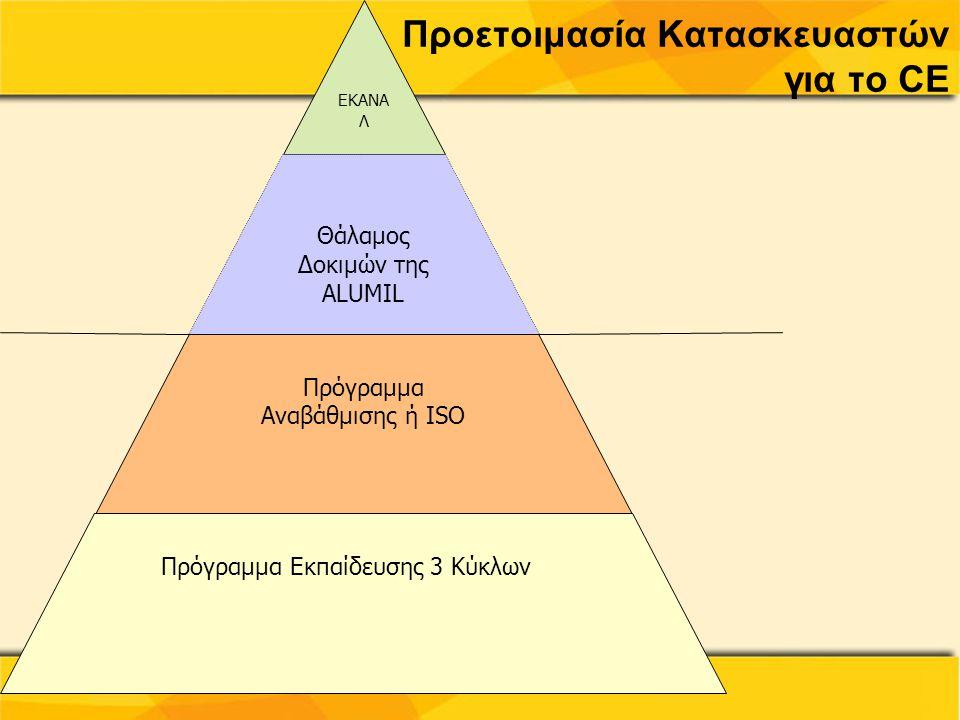 Η Συνεργασία του Παραγωγού Συστημάτων με τον Κατασκευαστή 1.Συνεργασία με Σύμβουλο για αρχική εκπαίδευση 2.Έλεγχος της παραγωγικής διαδικασίας ( από Σύμβουλο) 3.Εκπαίδευση στο Τεχνικό εγχειρίδιο 4.Μεταβίβαση πιστοποιητικών