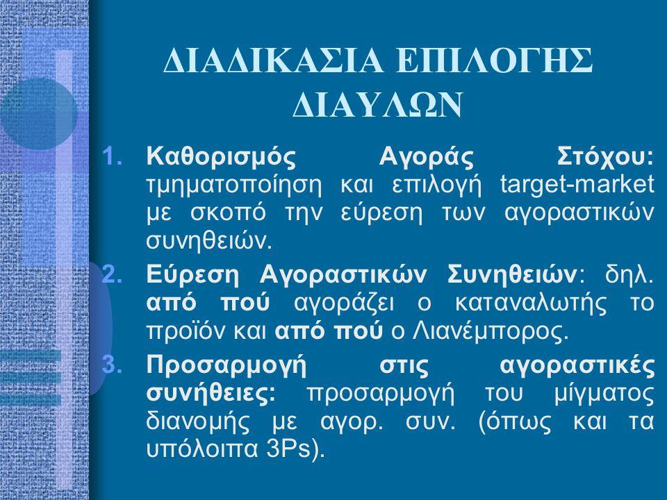 ΔΙΑΔΙΚΑΣΙΑ ΕΠΙΛΟΓΗΣ ΔΙΑΥΛΩΝ 4.