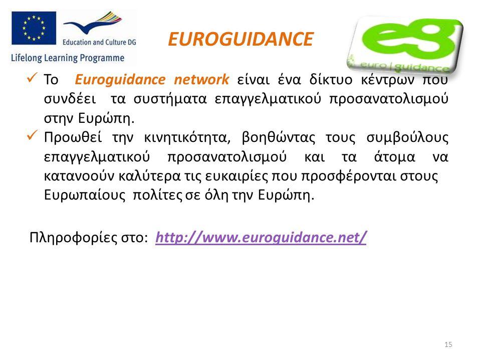 EUROGUIDANCE  Το Euroguidance network είναι ένα δίκτυο κέντρων που συνδέει τα συστήματα επαγγελματικού προσανατολισμού στην Ευρώπη.  Προωθεί την κιν