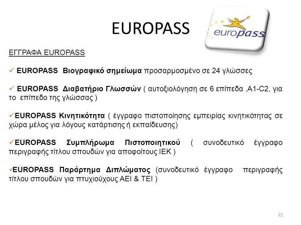 EUROPASS 21 ΕΓΓΡΑΦΑ ΕUROPASS  EUROPASS Bιογραφικό σημείωμα προσαρμοσμένο σε 24 γλώσσες  EUROPASS Διαβατήριο Γλωσσών ( αυτοξιολόγηση σε 6 επίπεδα,Α1-