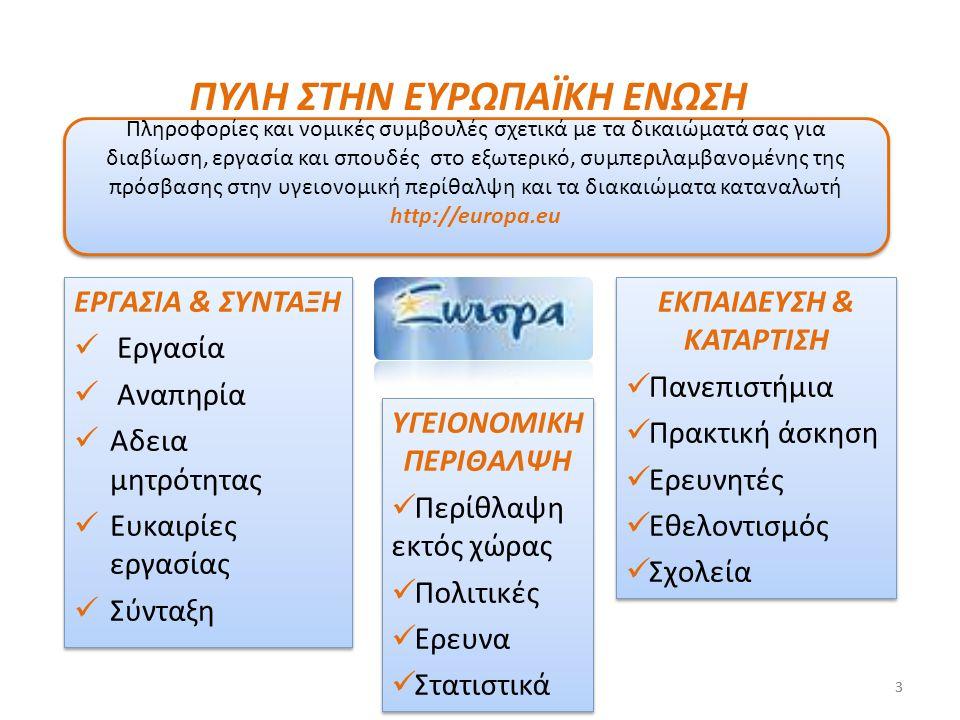 • Μια πύλη για την ιθαγένεια και την κινητικότητα των νέων στην Ευρώπη  Εργάζοντας & Σπουδάζοντας o Πρακτική άσκηση o Εύρεση εργασίας o Μέρες εργασίας  Εθελοντισμός / ανταλλαγές o Ευρωπαϊκή Εθελοντική Υπηρεσία o Εργασία σε κατασκηνώσεις o Ανταλλαγές νέων  Ταξιδεύοντας στην Ευρώπη  Ευρώπη & δικαιώματα  Ηλεκτρονικές πύλες για νέους  Ενεργός πολίτης European Youth Portal 14 Youth in Action programme