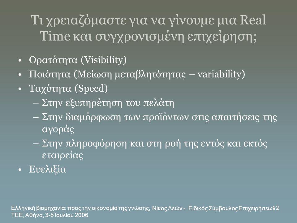 Ελληνική βιομηχανία: προς την οικονομία της γνώσης, ΤΕΕ, Αθήνα, 3-5 Ιουλίου 2006 Νίκος Λεών - Ειδικός Σύμβουλος Επιχειρήσεων 12 Τι χρειαζόμαστε για να