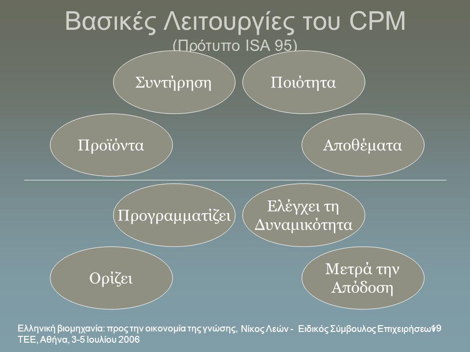 Ελληνική βιομηχανία: προς την οικονομία της γνώσης, ΤΕΕ, Αθήνα, 3-5 Ιουλίου 2006 Νίκος Λεών - Ειδικός Σύμβουλος Επιχειρήσεων 19 Βασικές Λειτουργίες το