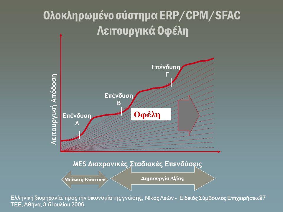 Ελληνική βιομηχανία: προς την οικονομία της γνώσης, ΤΕΕ, Αθήνα, 3-5 Ιουλίου 2006 Νίκος Λεών - Ειδικός Σύμβουλος Επιχειρήσεων 27 Ολοκληρωμένο σύστημα E