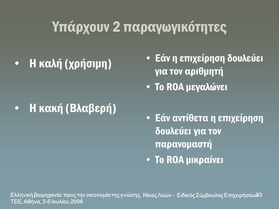 Ελληνική βιομηχανία: προς την οικονομία της γνώσης, ΤΕΕ, Αθήνα, 3-5 Ιουλίου 2006 Νίκος Λεών - Ειδικός Σύμβουλος Επιχειρήσεων 33 Υπάρχουν 2 παραγωγικότ