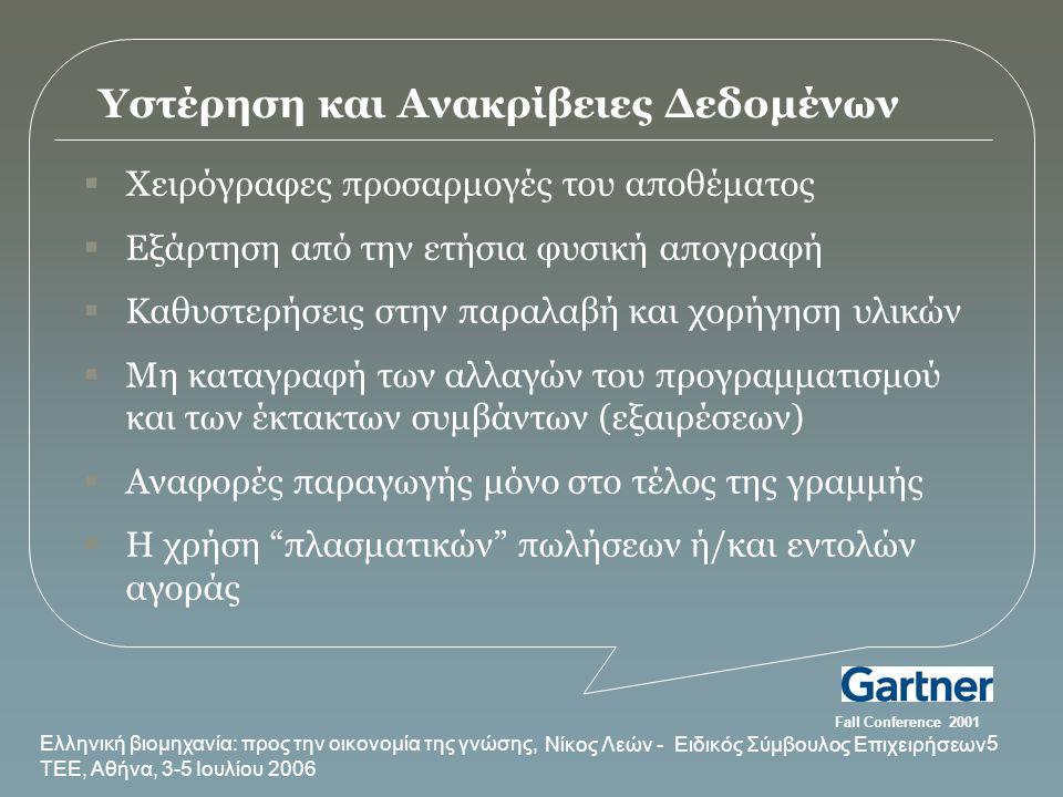 Ελληνική βιομηχανία: προς την οικονομία της γνώσης, ΤΕΕ, Αθήνα, 3-5 Ιουλίου 2006 Νίκος Λεών - Ειδικός Σύμβουλος Επιχειρήσεων 5 Fall Conference 2001 Υσ