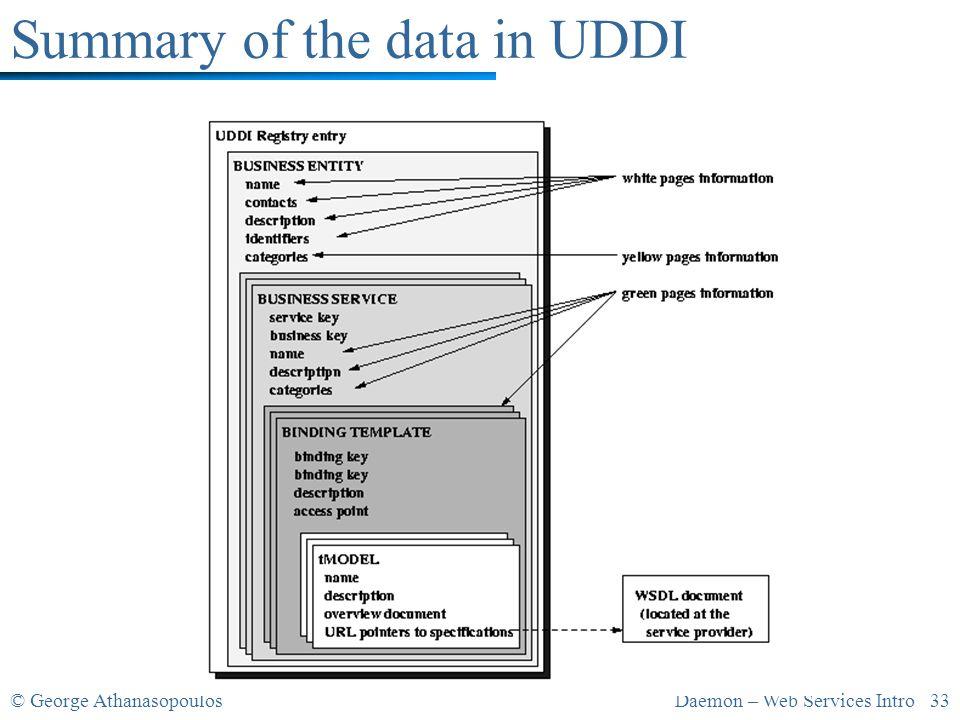 © George AthanasopoulosDaemon – Web Services Intro 33 Summary of the data in UDDI