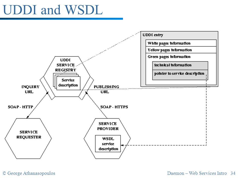 © George AthanasopoulosDaemon – Web Services Intro 34 UDDI and WSDL