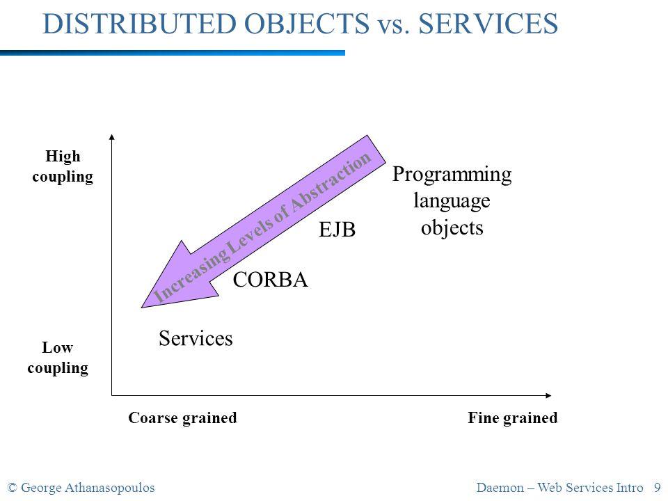 © George AthanasopoulosDaemon – Web Services Intro 10 Service Oriented Architecture Η Υπηρεσιοστραφής αρχιτεκτονική καθορίζει ένα σύνολο συνιστωσών (components) των οποίων οι διεπαφές μπορούν να περιγραφούν, να δημοσιευθούν και να αναζητηθούν από το δίκτυο {W3C}