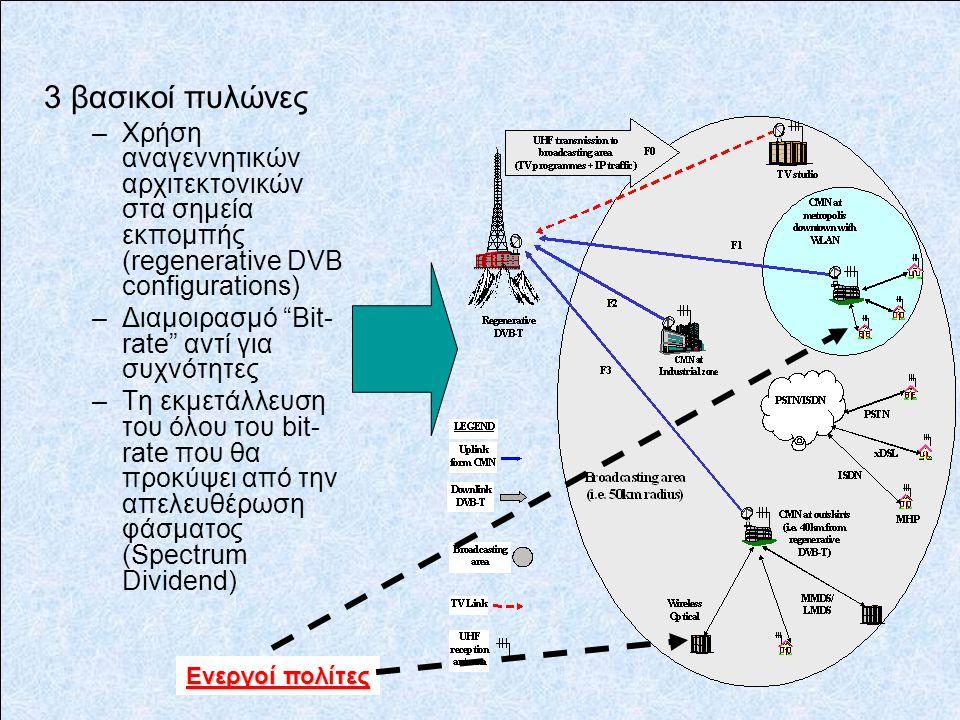 3 βασικοί πυλώνες –Χρήση αναγεννητικών αρχιτεκτονικών στα σημεία εκπομπής (regenerative DVB configurations) –Διαμοιρασμό Bit- rate αντί για συχνότητες –Τη εκμετάλλευση του όλου του bit- rate που θα προκύψει από την απελευθέρωση φάσματος (Spectrum Dividend) Ενεργοί πολίτες