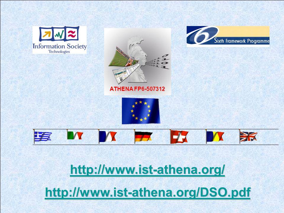 ATHENA FP6-507312 http://www.ist-athena.org/ http://www.ist-athena.org/DSO.pdf
