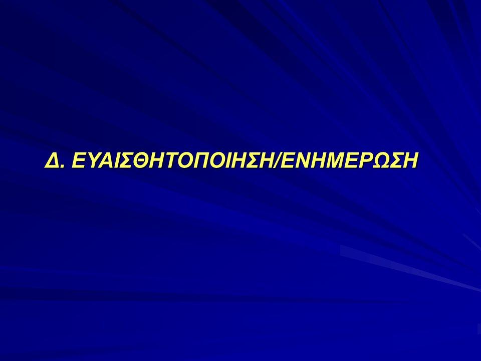 Δ. ΕΥΑΙΣΘΗΤΟΠΟΙΗΣΗ/ΕΝΗΜΕΡΩΣΗ Δ. ΕΥΑΙΣΘΗΤΟΠΟΙΗΣΗ/ΕΝΗΜΕΡΩΣΗ