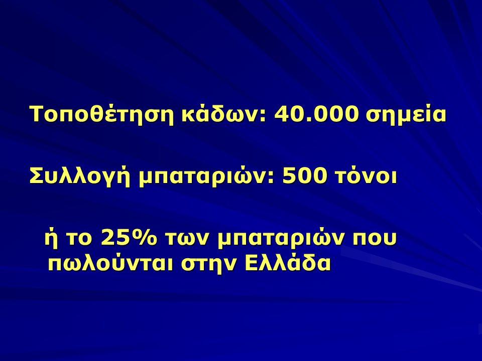 Τοποθέτηση κάδων: 40.000 σημεία Συλλογή μπαταριών: 500 τόνοι ή το 25% των μπαταριών που πωλούνται στην Ελλάδα ή το 25% των μπαταριών που πωλούνται στην Ελλάδα