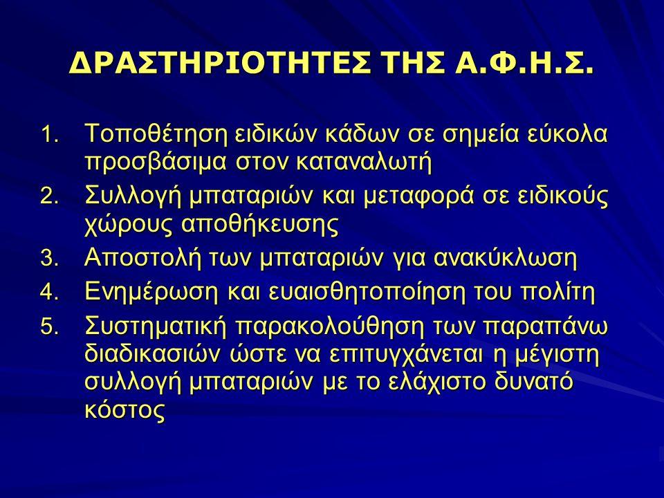 ΔΡΑΣΤΗΡΙΟΤΗΤΕΣ ΤΗΣ Α.Φ.Η.Σ. 1.