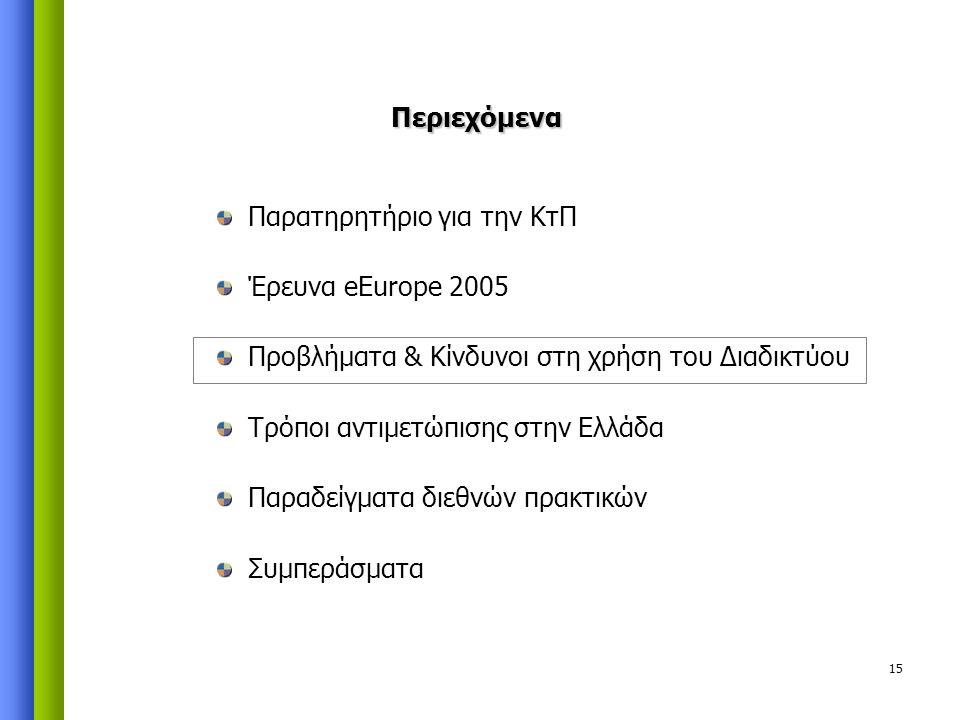 15 Περιεχόμενα Παρατηρητήριο για την ΚτΠ Έρευνα eEurope 2005 Προβλήματα & Κίνδυνοι στη χρήση του Διαδικτύου Τρόποι αντιμετώπισης στην Ελλάδα Παραδείγμ