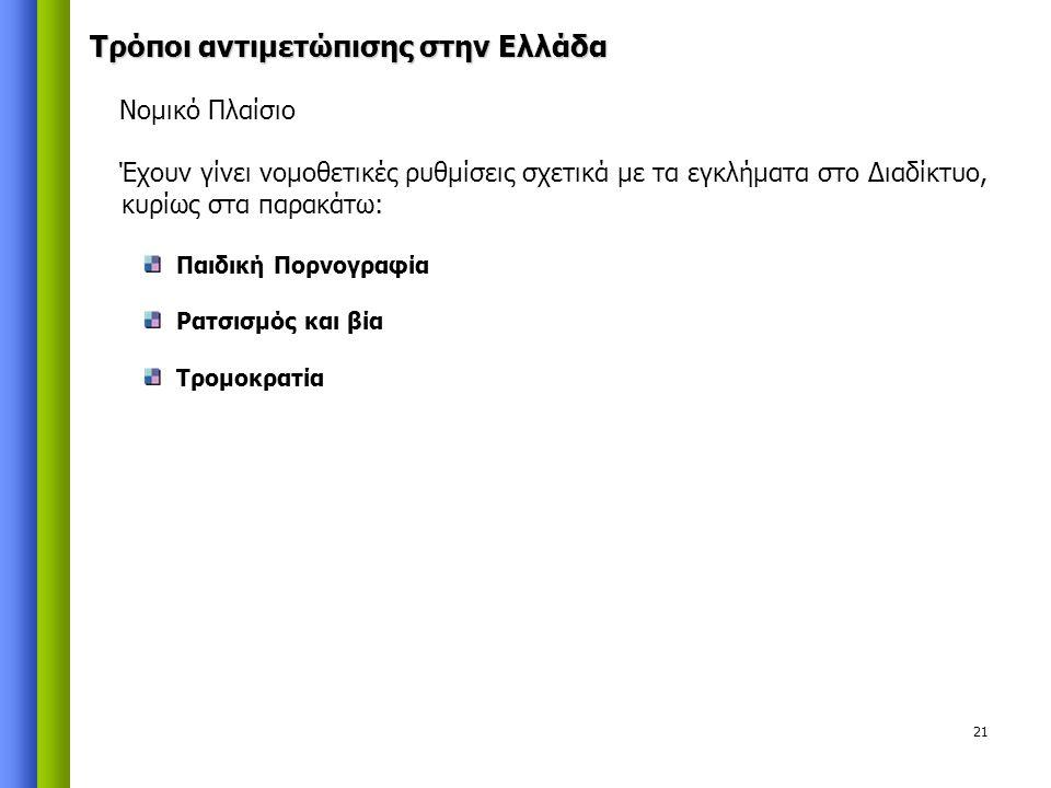21 Νομικό Πλαίσιο Έχουν γίνει νομοθετικές ρυθμίσεις σχετικά με τα εγκλήματα στο Διαδίκτυο, κυρίως στα παρακάτω: Παιδική Πορνογραφία Ρατσισμός και βία Τρομοκρατία Τρόποι αντιμετώπισης στην Ελλάδα