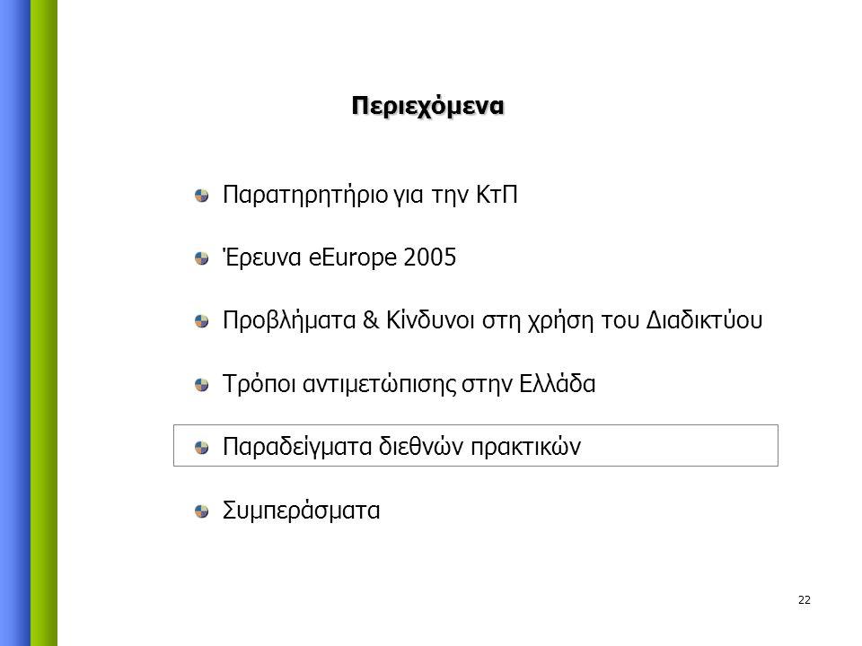 22 Περιεχόμενα Παρατηρητήριο για την ΚτΠ Έρευνα eEurope 2005 Προβλήματα & Κίνδυνοι στη χρήση του Διαδικτύου Τρόποι αντιμετώπισης στην Ελλάδα Παραδείγματα διεθνών πρακτικών Συμπεράσματα
