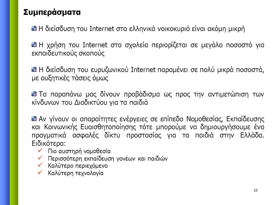 25 Η διείσδυση του Internet στα ελληνικά νοικοκυριά είναι ακόμη μικρή Η χρήση του Internet στα σχολεία περιορίζεται σε μεγάλο ποσοστό για εκπαιδευτικούς σκοπούς Η διείσδυση του ευρυζωνικού Internet παραμένει σε πολύ μικρά ποσοστά, με αυξητικές τάσεις όμως Τα παραπάνω μας δίνουν προβάδισμα ως προς την αντιμετώπιση των κίνδυνων του Διαδικτύου για τα παιδιά Αν γίνουν οι απαραίτητες ενέργειες σε επίπεδο Νομοθεσίας, Εκπαίδευσης και Κοινωνικής Ευαισθητοποίησης τότε μπορούμε να δημιουργήσουμε ένα πραγματικά ασφαλές δίκτυ προστασίας για τα παιδιά στην Ελλάδα.