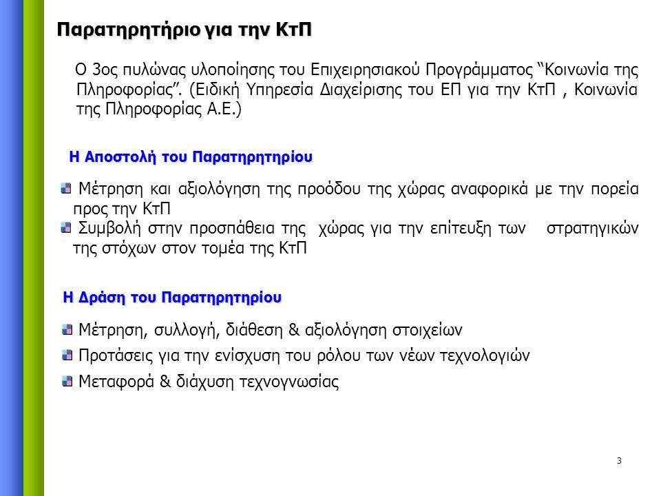4 Περιεχόμενα Παρατηρητήριο για την ΚτΠ Έρευνα eEurope 2005 Προβλήματα & Κίνδυνοι στη χρήση του Internet Τρόποι αντιμετώπισης στην Ελλάδα Παραδείγματα διεθνών πρακτικών Συμπεράσματα