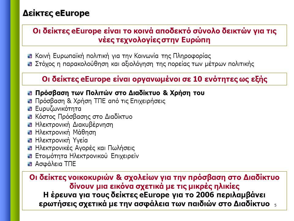 5 Δείκτες eEurope Οι δείκτες eEurope είναι το κοινά αποδεκτό σύνολο δεικτών για τις νέες τεχνολογίες στην Ευρώπη Κοινή Ευρωπαϊκή πολιτική για την Κοινωνία της Πληροφορίας Στόχος η παρακολούθηση και αξιολόγηση της πορείας των μέτρων πολιτικής Οι δείκτες eEurope είναι οργανωμένοι σε 10 ενότητες ως εξής Πρόσβαση των Πολιτών στο Διαδίκτυο & Χρήση του Πρόσβαση & Χρήση ΤΠΕ από τις Επιχειρήσεις Ευρυζωνικότητα Κόστος Πρόσβασης στο Διαδίκτυο Ηλεκτρονική Διακυβέρνηση Ηλεκτρονική Μάθηση Ηλεκτρονική Υγεία Ηλεκτρονικές Αγορές και Πωλήσεις Ετοιμότητα Ηλεκτρονικού Επιχειρείν Ασφάλεια ΤΠΕ Οι δείκτες νοικοκυριών & σχολείων για την πρόσβαση στο Διαδίκτυο δίνουν μια εικόνα σχετικά με τις μικρές ηλικίες Η έρευνα για τους δείκτες eEurope για το 2006 περιλαμβάνει ερωτήσεις σχετικά με την ασφάλεια των παιδιών στο Διαδίκτυο