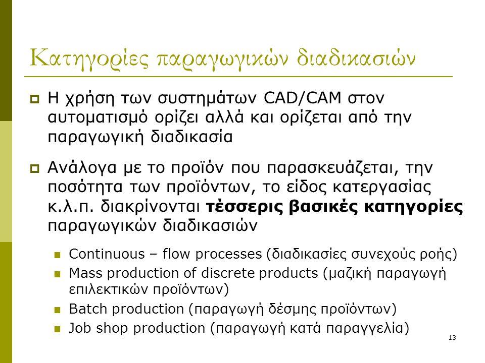 13 Κατηγορίες παραγωγικών διαδικασιών  Η χρήση των συστημάτων CAD/CAM στον αυτοματισμό ορίζει αλλά και ορίζεται από την παραγωγική διαδικασία  Ανάλο