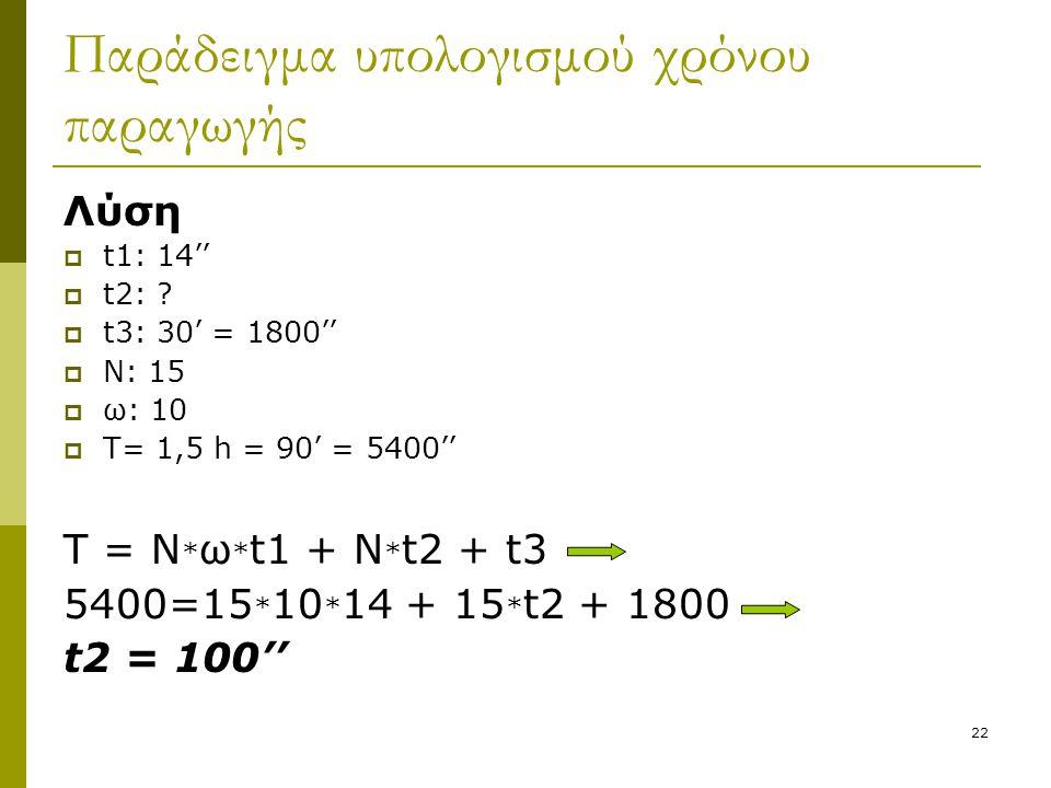 22 Παράδειγμα υπολογισμού χρόνου παραγωγής Λύση  t1: 14''  t2: ?  t3: 30' = 1800''  Ν: 15  ω: 10  Τ= 1,5 h = 90' = 5400'' Τ = Ν * ω * t1 + N * t