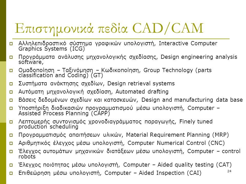 24 Επιστημονικά πεδία CAD/CAM  Αλληλεπιδραστικό σύστημα γραφικών υπολογιστή, Interactive Computer Graphics Systems (ICG)  Προγράμματα ανάλυσης μηχαν