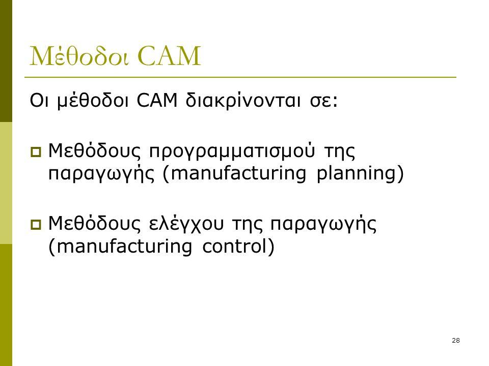 28 Μέθοδοι CAM Οι μέθοδοι CAM διακρίνονται σε:  Μεθόδους προγραμματισμού της παραγωγής (manufacturing planning)  Μεθόδους ελέγχου της παραγωγής (man