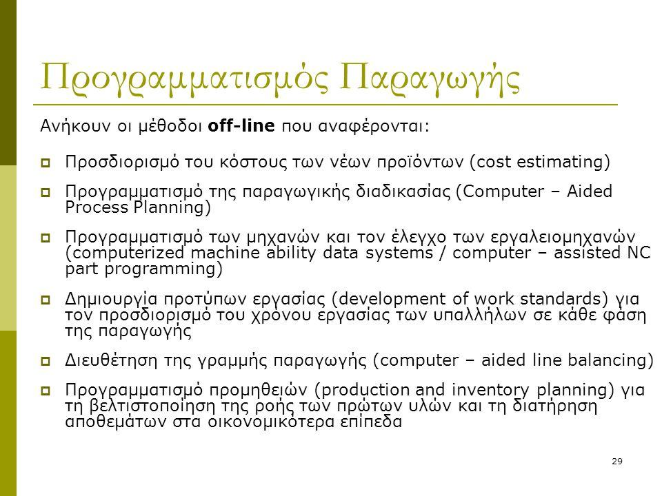29 Προγραμματισμός Παραγωγής Ανήκουν οι μέθοδοι off-line που αναφέρονται:  Προσδιορισμό του κόστους των νέων προϊόντων (cost estimating)  Προγραμματ