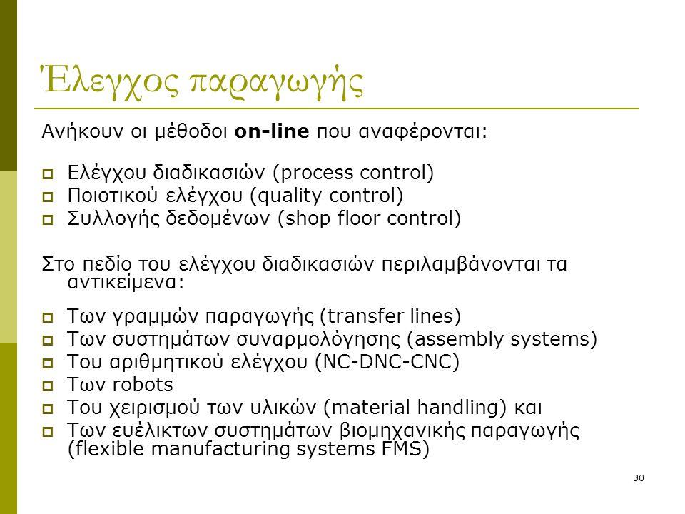 30 Έλεγχος παραγωγής Ανήκουν οι μέθοδοι on-line που αναφέρονται:  Ελέγχου διαδικασιών (process control)  Ποιοτικού ελέγχου (quality control)  Συλλο