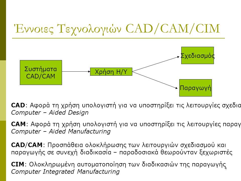 4 Έννοιες Τεχνολογιών CAD/CAM/CIM Χρήση Η/Υ Σχεδιασμός Παραγωγή Συστήματα CAD/CAM CAD: Αφορά τη χρήση υπολογιστή για να υποστηρίξει τις λειτουργίες σχ