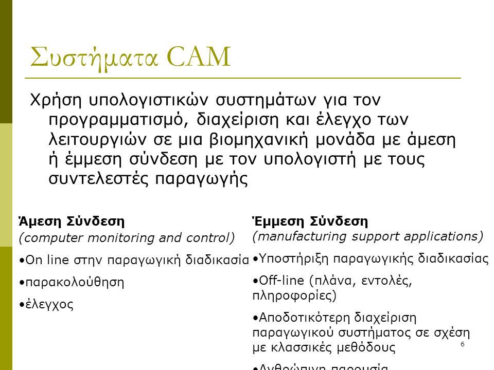 27 Εισαγωγικές πληροφορίες  CAM: Αποτελεσματική χρησιμοποίηση της τεχνολογίας των υπολογιστών στον έλεγχο των παραγωγικών διαδικασιών  CIM: Αποτελεσματική χρησιμοποίηση της τεχνολογίας των υπολογιστών στη διοίκηση, τον προγραμματισμό, και τον έλεγχο των παραγωγικών διαδικασιών