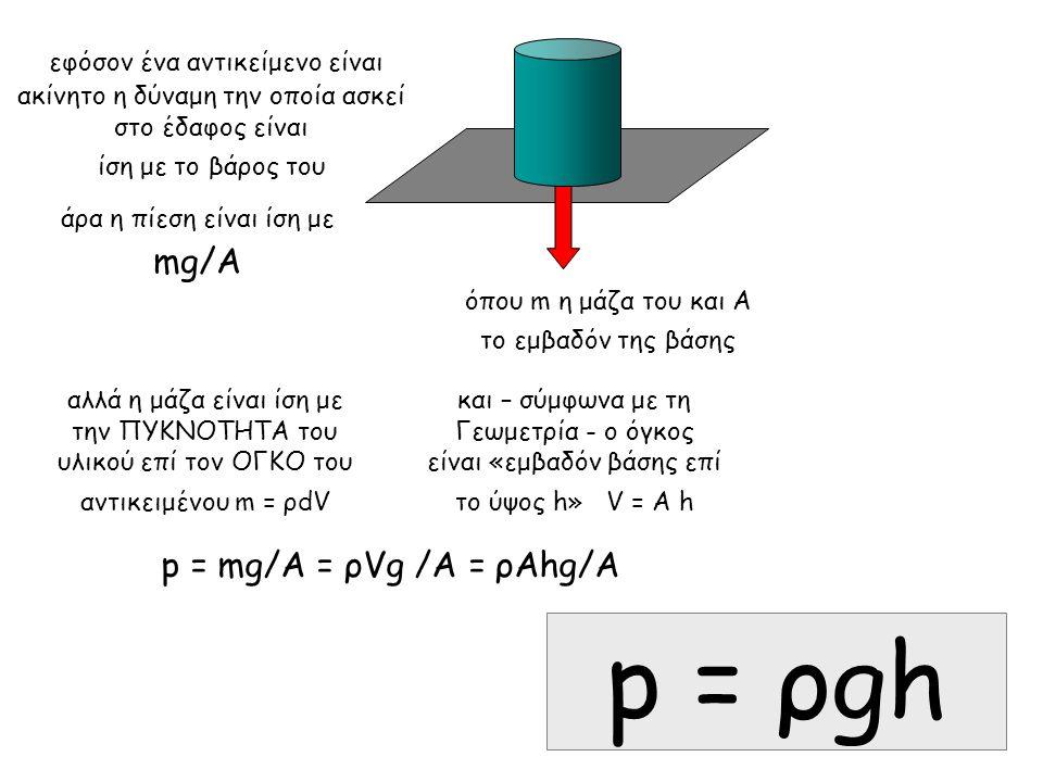 εφόσον ένα αντικείμενο είναι ακίνητο η δύναμη την οποία ασκεί στο έδαφος είναι ίση με το βάρος του άρα η πίεση είναι ίση με mg/A όπου m η μάζα του και