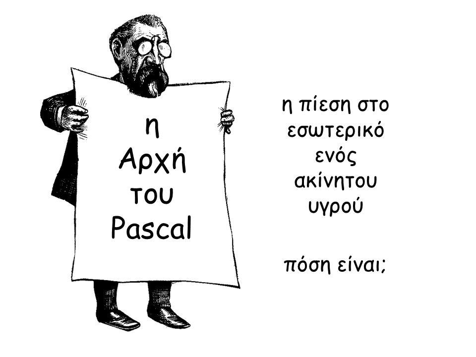 πόση είναι; η Αρχή του Pascal η πίεση στο εσωτερικό ενός ακίνητου υγρού