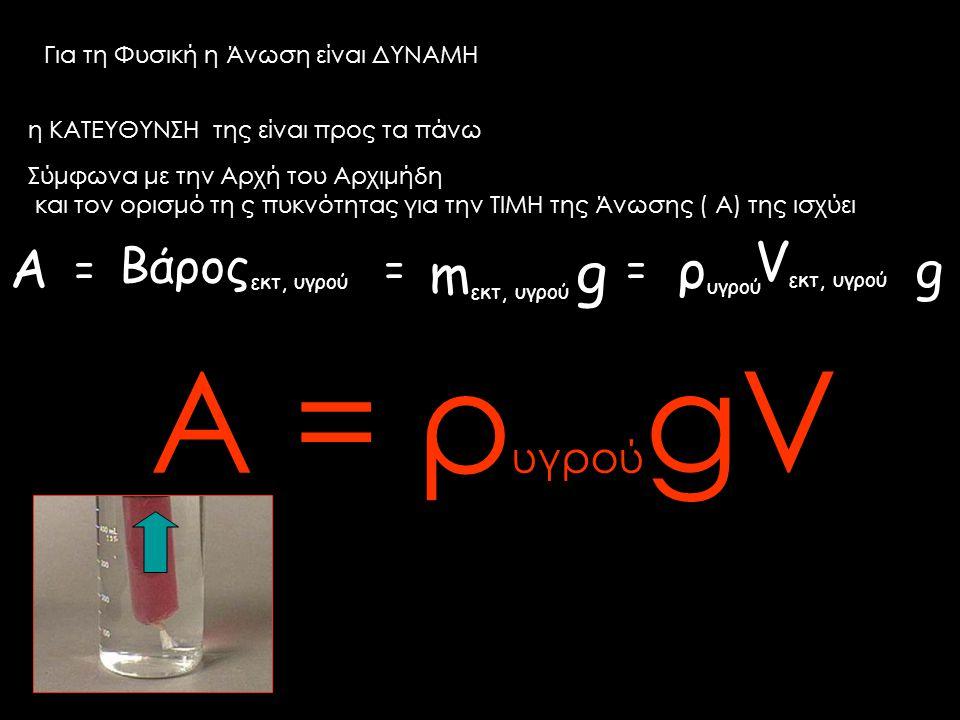 Για τη Φυσική η Άνωση είναι ΔΥΝΑΜΗ Α Βάρος εκτ, υγρού Α = ρ υγρού gV == m εκτ, υγρού g = ρ υγρού g V εκτ, υγρού η ΚΑΤΕΥΘΥΝΣΗ της είναι προς τα πάνω Σύ