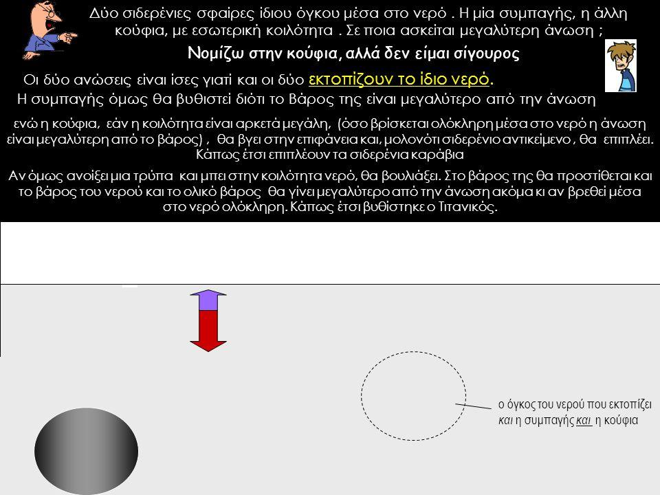 Δύο σιδερένιες σφαίρες ίδιου όγκου μέσα στο νερό. Η μία συμπαγής, η άλλη κούφια, με εσωτερική κοιλότητα. Σε ποια ασκείται μεγαλύτερη άνωση ; Νομίζω στ